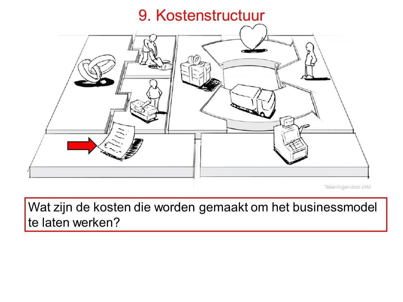 Tekeningen door JAM 9. Kostenstructuur Wat zijn de kosten die worden gemaakt om het businessmodel te laten werken?