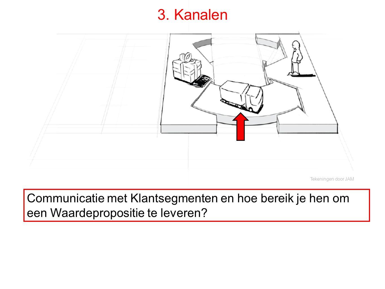 Tekeningen door JAM 3. Kanalen Communicatie met Klantsegmenten en hoe bereik je hen om een Waardepropositie te leveren?