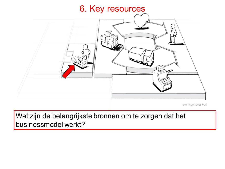 Tekeningen door JAM 6. Key resources Wat zijn de belangrijkste bronnen om te zorgen dat het businessmodel werkt?