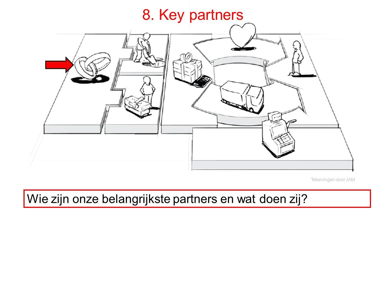 Tekeningen door JAM 8. Key partners Wie zijn onze belangrijkste partners en wat doen zij?