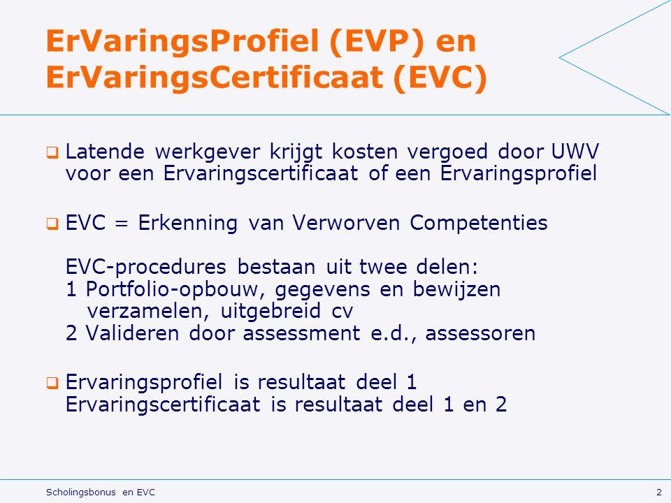 2 Scholingsbonus en EVC ErVaringsProfiel (EVP) en ErVaringsCertificaat (EVC)  Latende werkgever krijgt kosten vergoed door UWV voor een Ervaringscertificaat of een Ervaringsprofiel  EVC = Erkenning van Verworven Competenties EVC-procedures bestaan uit twee delen: 1 Portfolio-opbouw, gegevens en bewijzen verzamelen, uitgebreid cv 2 Valideren door assessment e.d., assessoren  Ervaringsprofiel is resultaat deel 1 Ervaringscertificaat is resultaat deel 1 en 2