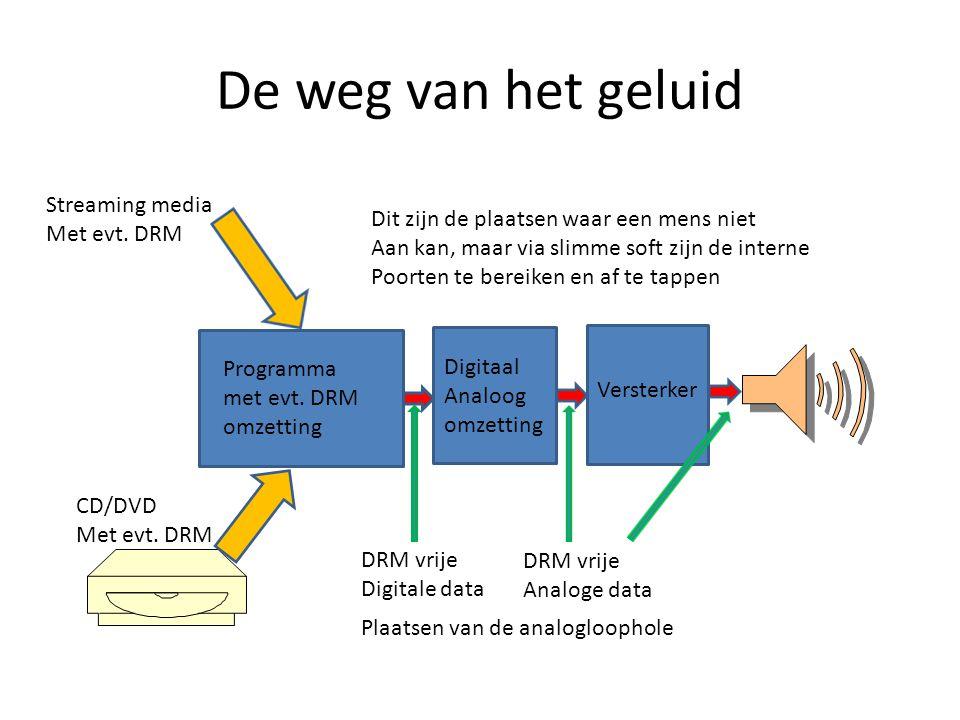 De weg van het geluid Streaming media Met evt. DRM CD/DVD Met evt. DRM Programma met evt. DRM omzetting Digitaal Analoog omzetting Versterker DRM vrij