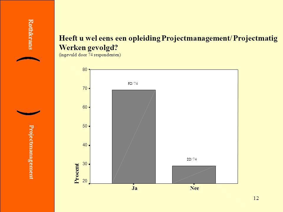 12 Heeft u wel eens een opleiding Projectmanagement/ Projectmatig Werken gevolgd.