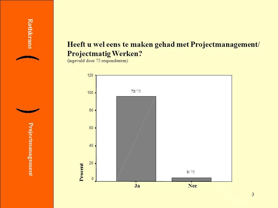 3 Heeft u wel eens te maken gehad met Projectmanagement/ Projectmatig Werken.