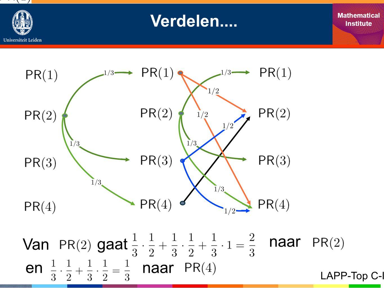 Verdelen.... Mathematical Institute LAPP-Top C-I Van gaat naar ennaar