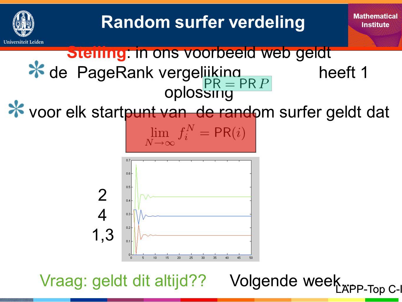 Random surfer verdeling Mathematical Institute LAPP-Top C-I Stelling: in ons voorbeeld web geldt de PageRank vergelijking heeft 1 oplossing voor elk startpunt van de random surfer geldt dat Vraag: geldt dit altijd?.