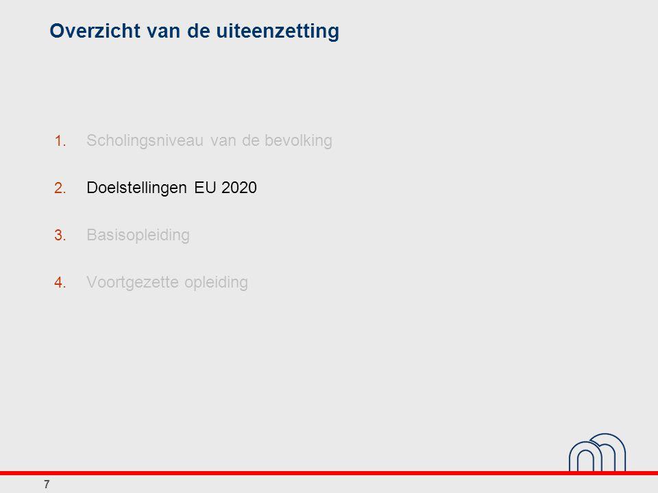 7 Overzicht van de uiteenzetting 1. Scholingsniveau van de bevolking 2. Doelstellingen EU 2020 3. Basisopleiding 4. Voortgezette opleiding