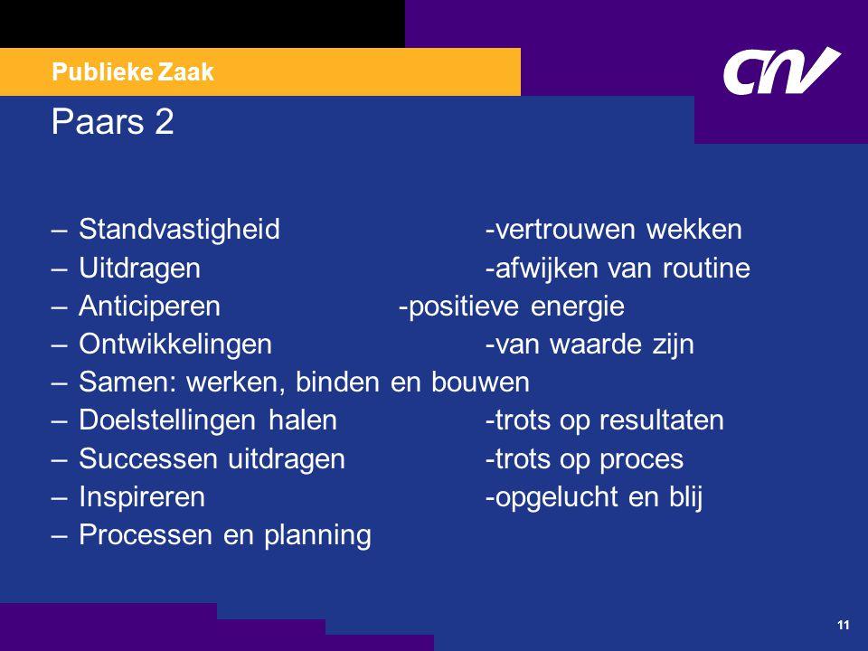 Publieke Zaak 11 Paars 2 –Standvastigheid-vertrouwen wekken –Uitdragen-afwijken van routine –Anticiperen-positieve energie –Ontwikkelingen-van waarde zijn –Samen: werken, binden en bouwen –Doelstellingen halen-trots op resultaten –Successen uitdragen-trots op proces –Inspireren-opgelucht en blij –Processen en planning