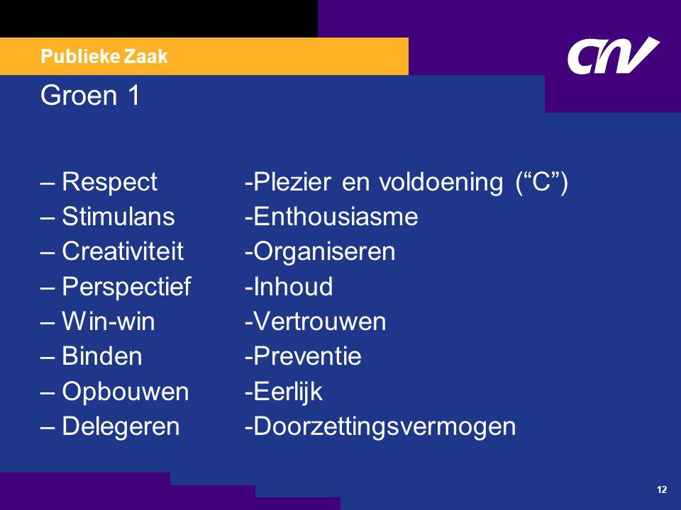 Publieke Zaak 12 Groen 1 –Respect-Plezier en voldoening ( C ) –Stimulans-Enthousiasme –Creativiteit-Organiseren –Perspectief-Inhoud –Win-win-Vertrouwen –Binden-Preventie –Opbouwen-Eerlijk –Delegeren-Doorzettingsvermogen