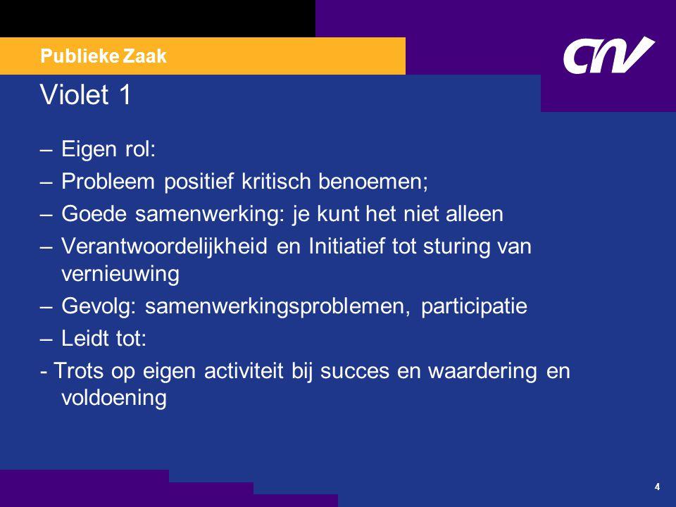 Publieke Zaak 4 Violet 1 –Eigen rol: –Probleem positief kritisch benoemen; –Goede samenwerking: je kunt het niet alleen –Verantwoordelijkheid en Initiatief tot sturing van vernieuwing –Gevolg: samenwerkingsproblemen, participatie –Leidt tot: - Trots op eigen activiteit bij succes en waardering en voldoening