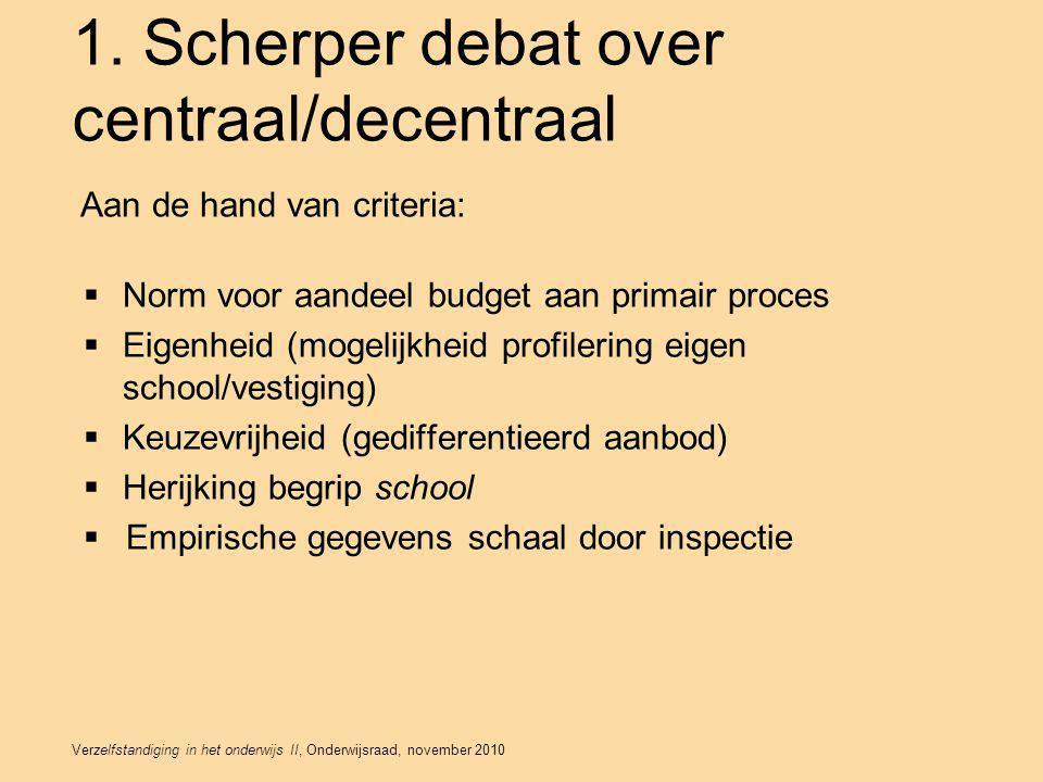 Verzelfstandiging in het onderwijs II, Onderwijsraad, november 2010 1.