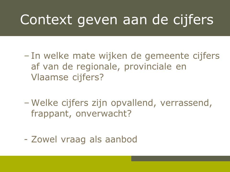 Context geven aan de cijfers –In welke mate wijken de gemeente cijfers af van de regionale, provinciale en Vlaamse cijfers? –Welke cijfers zijn opvall