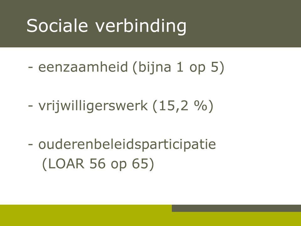 Sociale verbinding - eenzaamheid (bijna 1 op 5) - vrijwilligerswerk (15,2 %) - ouderenbeleidsparticipatie (LOAR 56 op 65)
