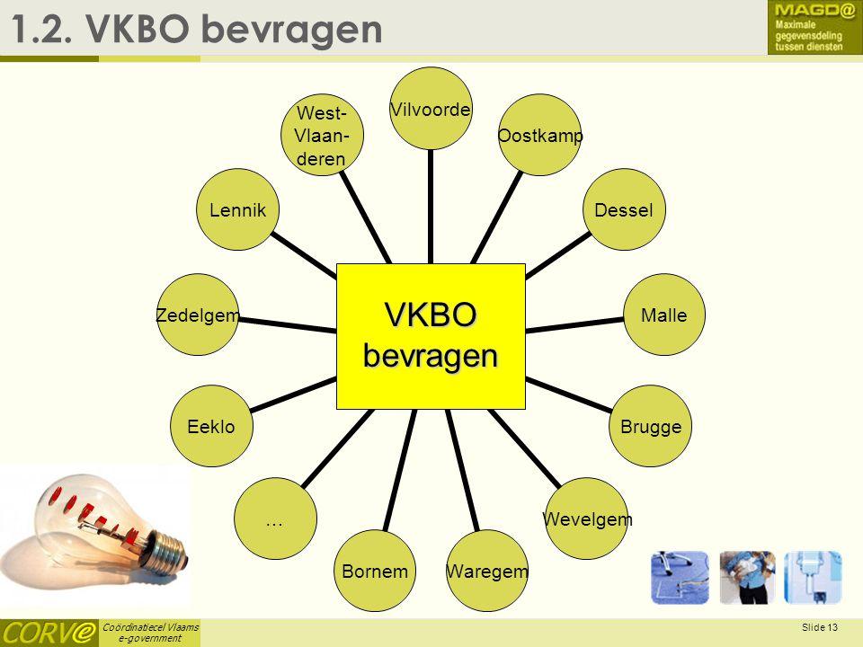 Coördinatiecel Vlaams e-government Slide 13 VKBO Bevragen VilvoordeOostkampDesselMalleBruggeWevelgemWaregemBornem…EekloZedelgemLennik West- Vlaan- deren VKBO bevragen 1.2.