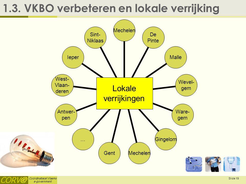 Coördinatiecel Vlaams e-government Slide 19 Mechelen De Pinte Malle Wevel- gem Ware- gem GingelomMechelenGent… Antwer- pen West- Vlaan- deren Ieper Si