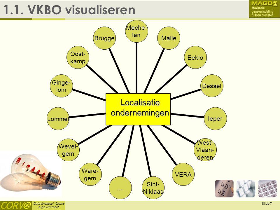 Coördinatiecel Vlaams e-government Slide 7 locali- satie Meche- len MalleEekloDesselIeper West- Vlaan- deren VERA Sint- Niklaas … Ware- gem Wevel- gem