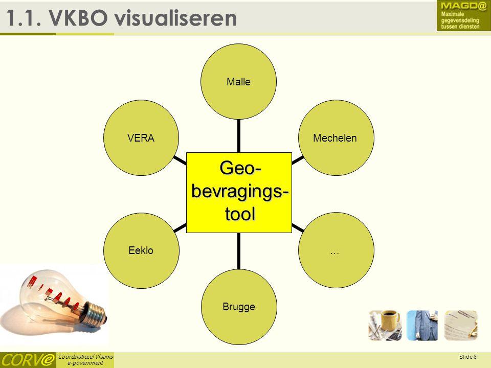 Coördinatiecel Vlaams e-government Slide 9 Geo- loket- ten MalleEeklo Oost- kamp Ginge- lom Lommel Wevel- gem Ware- gem BruggeIeper… West- Vlaan- deren VERA Meche- len Sint- Niklaas Componen- ten voor geoloketten 1.1.