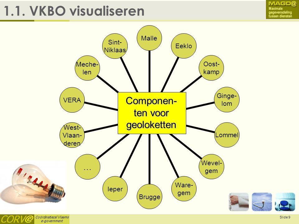 Coördinatiecel Vlaams e-government Slide 9 Geo- loket- ten MalleEeklo Oost- kamp Ginge- lom Lommel Wevel- gem Ware- gem BruggeIeper… West- Vlaan- dere