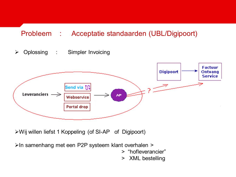 Probleem : Acceptatie standaarden (UBL/Digipoort)  Oplossing : Simpler Invoicing  Wij willen liefst 1 Koppeling (of SI-AP of Digipoort)  In samenha