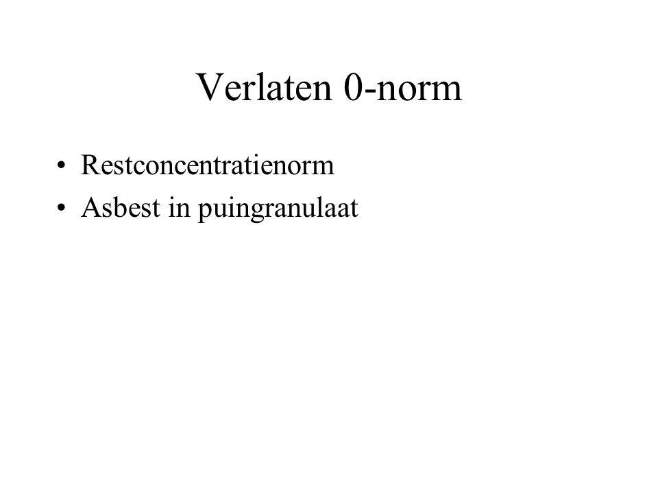Verlaten 0-norm •Restconcentratienorm •Asbest in puingranulaat