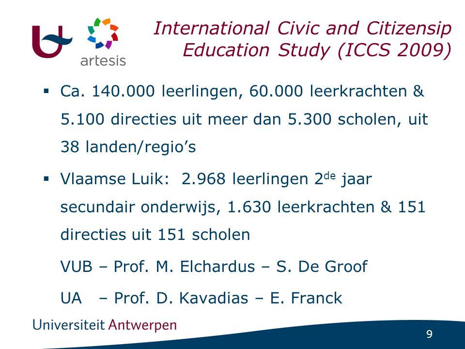 9 ICCS-project 1/07/2014 | pag. 9  Ca. 140.000 leerlingen, 60.000 leerkrachten & 5.100 directies uit meer dan 5.300 scholen, uit 38 landen/regio's 