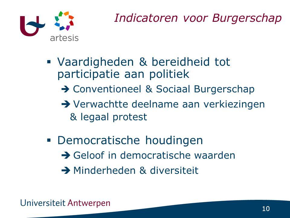 10 ICCS-project 1/07/2014 | pag. 10  Vaardigheden & bereidheid tot participatie aan politiek  Conventioneel & Sociaal Burgerschap  Verwachtte deeln