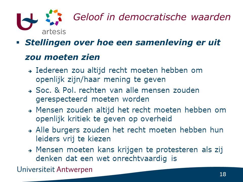 18 ICCS-project 1/07/2014 | pag. 18 Geloof in democratische waarden  Stellingen over hoe een samenleving er uit zou moeten zien  Iedereen zou altijd