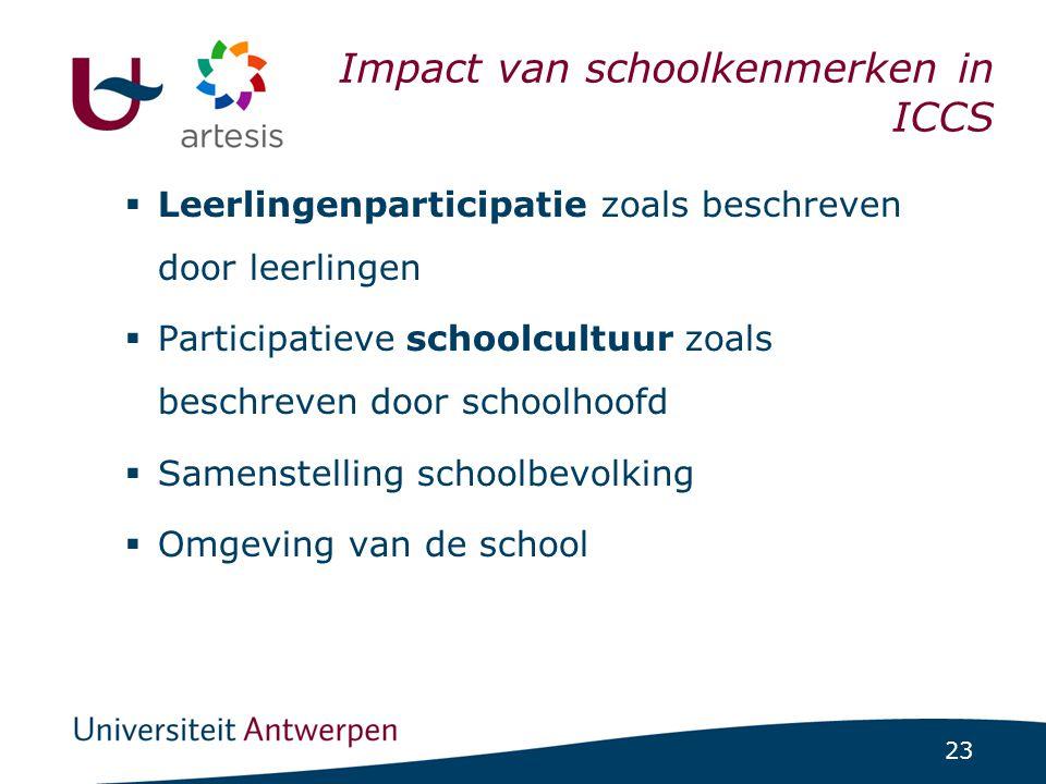 23 ICCS-project 1/07/2014 | pag. 23  Leerlingenparticipatie zoals beschreven door leerlingen  Participatieve schoolcultuur zoals beschreven door sch