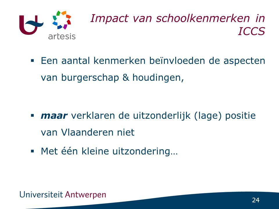 24 ICCS-project 1/07/2014 | pag. 24  Een aantal kenmerken beïnvloeden de aspecten van burgerschap & houdingen,  maar verklaren de uitzonderlijk (lag