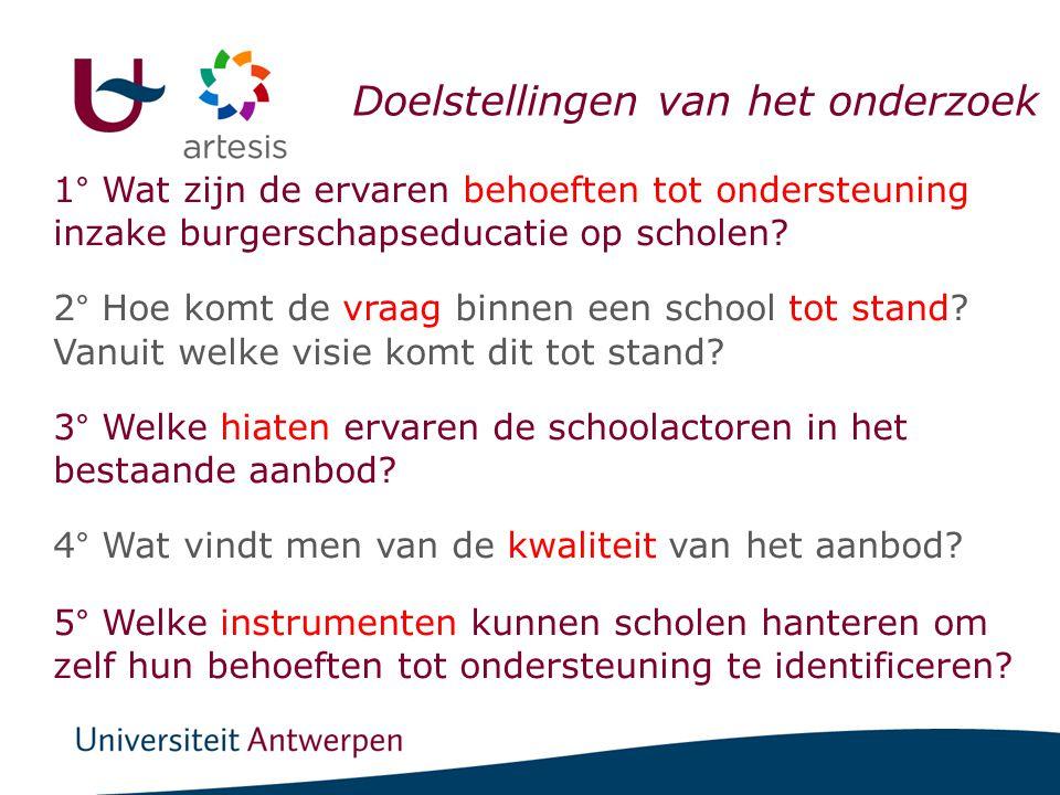Doelstellingen van het onderzoek 1° Wat zijn de ervaren behoeften tot ondersteuning inzake burgerschapseducatie op scholen? 2° Hoe komt de vraag binne