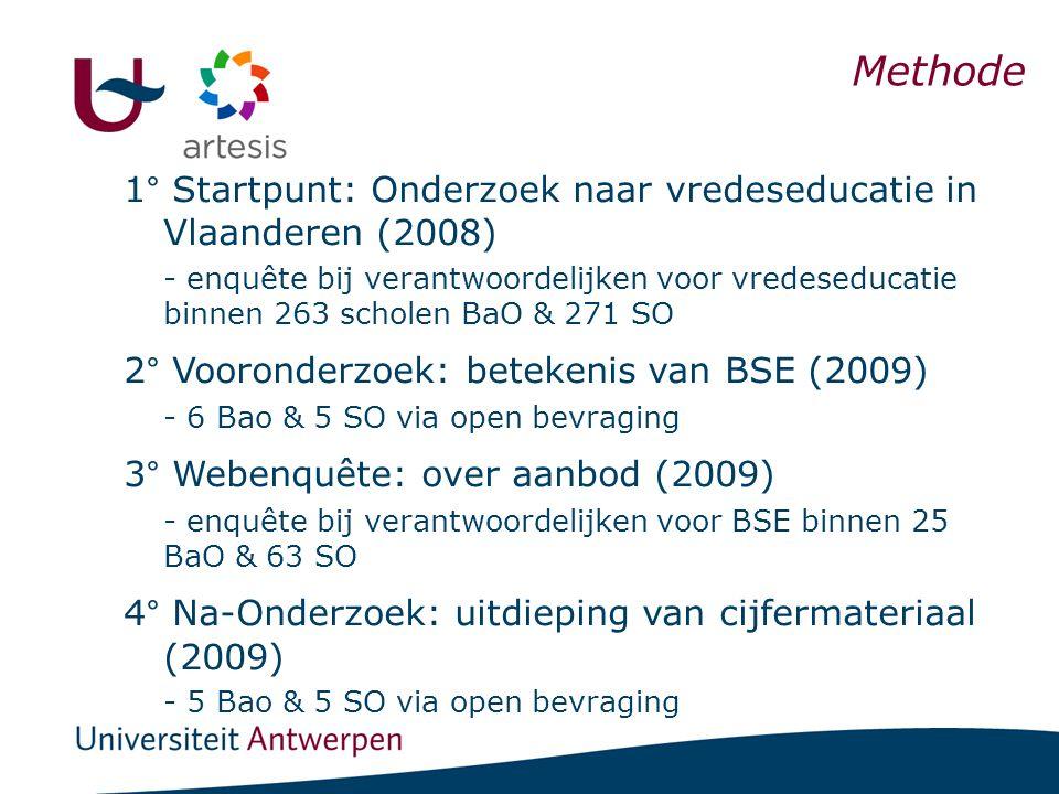 Methode 1° Startpunt: Onderzoek naar vredeseducatie in Vlaanderen (2008) - enquête bij verantwoordelijken voor vredeseducatie binnen 263 scholen BaO &
