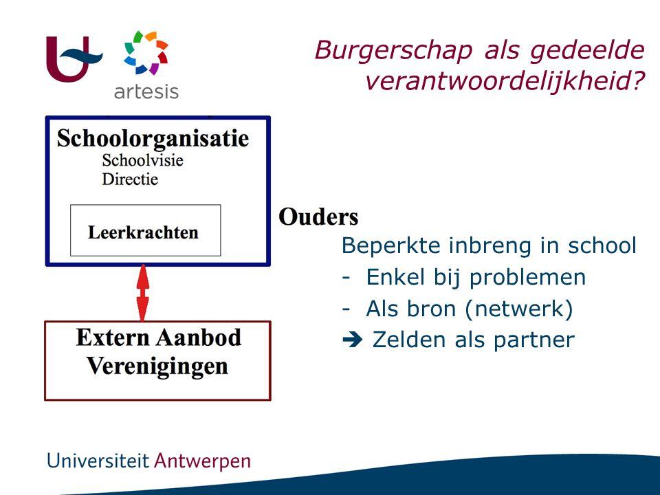 I. Scholen & BSE Burgerschap als gedeelde verantwoordelijkheid? Beperkte inbreng in school -Enkel bij problemen -Als bron (netwerk)  Zelden als partn