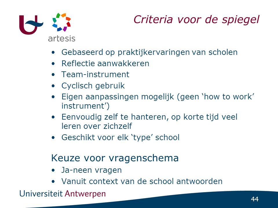 44 Criteria voor de spiegel •Gebaseerd op praktijkervaringen van scholen •Reflectie aanwakkeren •Team-instrument •Cyclisch gebruik •Eigen aanpassingen