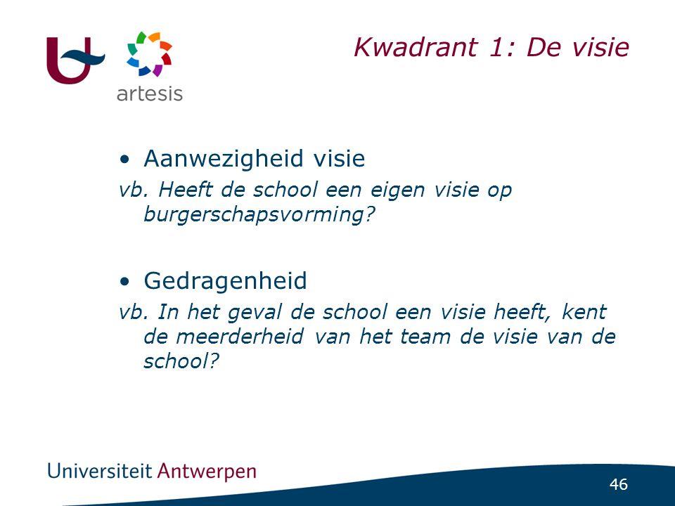 46 Kwadrant 1: De visie •Aanwezigheid visie vb. Heeft de school een eigen visie op burgerschapsvorming? •Gedragenheid vb. In het geval de school een v