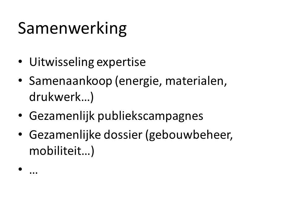 Samenwerking • Uitwisseling expertise • Samenaankoop (energie, materialen, drukwerk…) • Gezamenlijk publiekscampagnes • Gezamenlijke dossier (gebouwbe