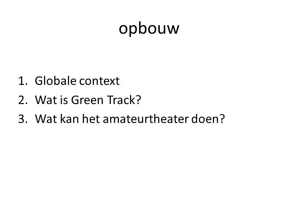 opbouw 1.Globale context 2.Wat is Green Track? 3.Wat kan het amateurtheater doen?