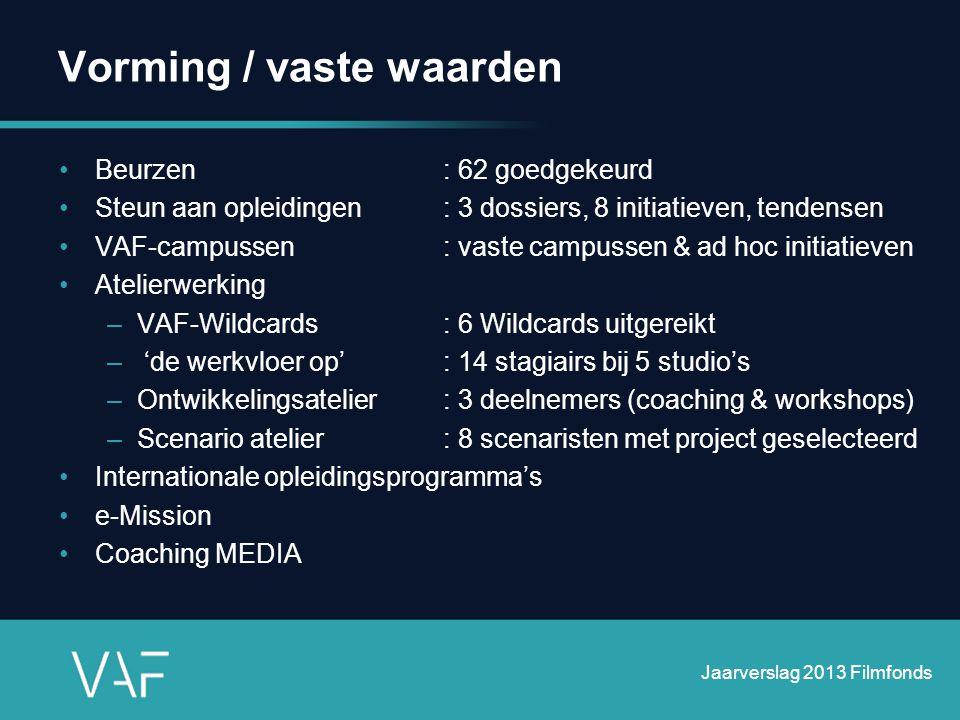 Vorming / vaste waarden •Beurzen: 62 goedgekeurd •Steun aan opleidingen: 3 dossiers, 8 initiatieven, tendensen •VAF-campussen: vaste campussen & ad ho