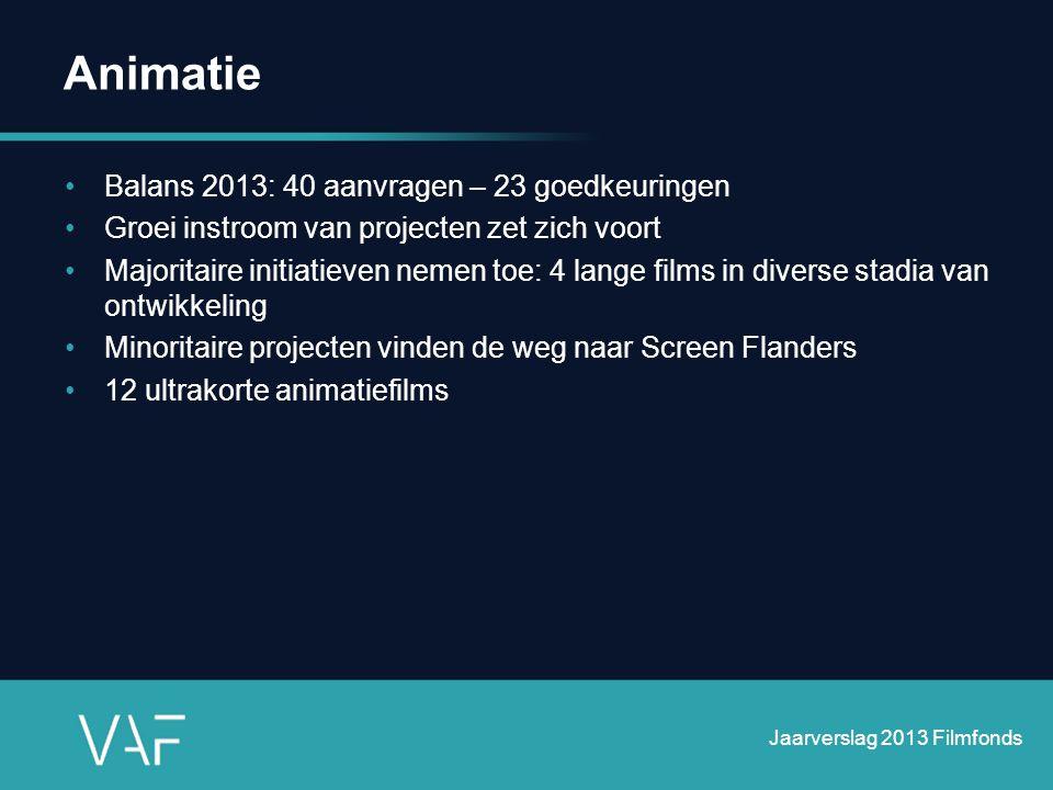 Animatie •Balans 2013: 40 aanvragen – 23 goedkeuringen •Groei instroom van projecten zet zich voort •Majoritaire initiatieven nemen toe: 4 lange films