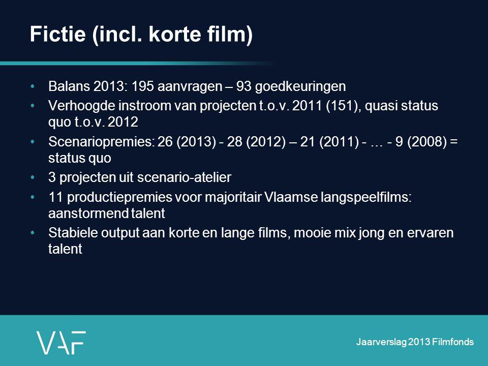 Fictie (incl. korte film) •Balans 2013: 195 aanvragen – 93 goedkeuringen •Verhoogde instroom van projecten t.o.v. 2011 (151), quasi status quo t.o.v.