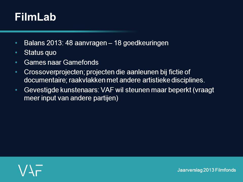 FilmLab •Balans 2013: 48 aanvragen – 18 goedkeuringen •Status quo •Games naar Gamefonds •Crossoverprojecten; projecten die aanleunen bij fictie of doc