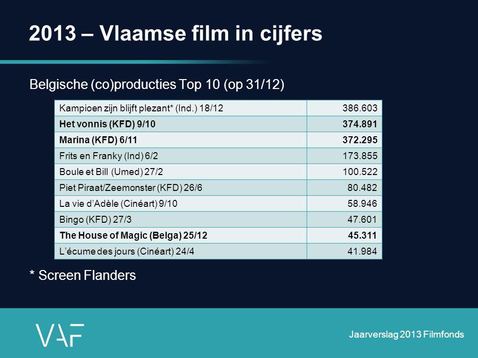 2013 – Vlaamse film in cijfers Belgische (co)producties Top 10 (op 31/12) * Screen Flanders Jaarverslag 2013 Filmfonds Kampioen zijn blijft plezant* (
