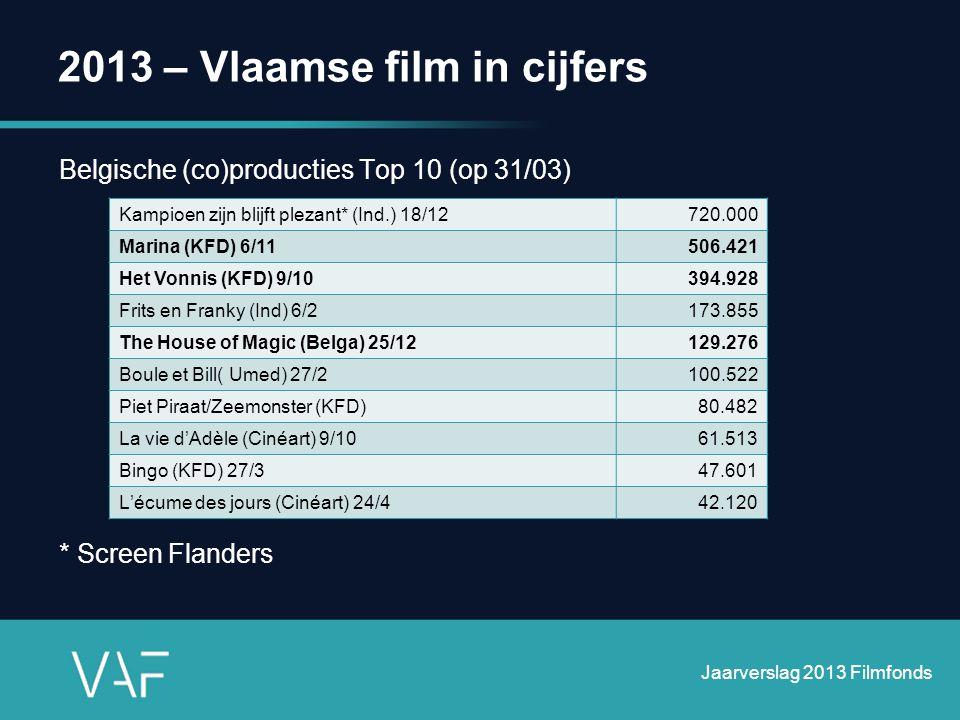Belgische (co)producties Top 10 (op 31/03) * Screen Flanders 2013 – Vlaamse film in cijfers Jaarverslag 2013 Filmfonds Kampioen zijn blijft plezant* (