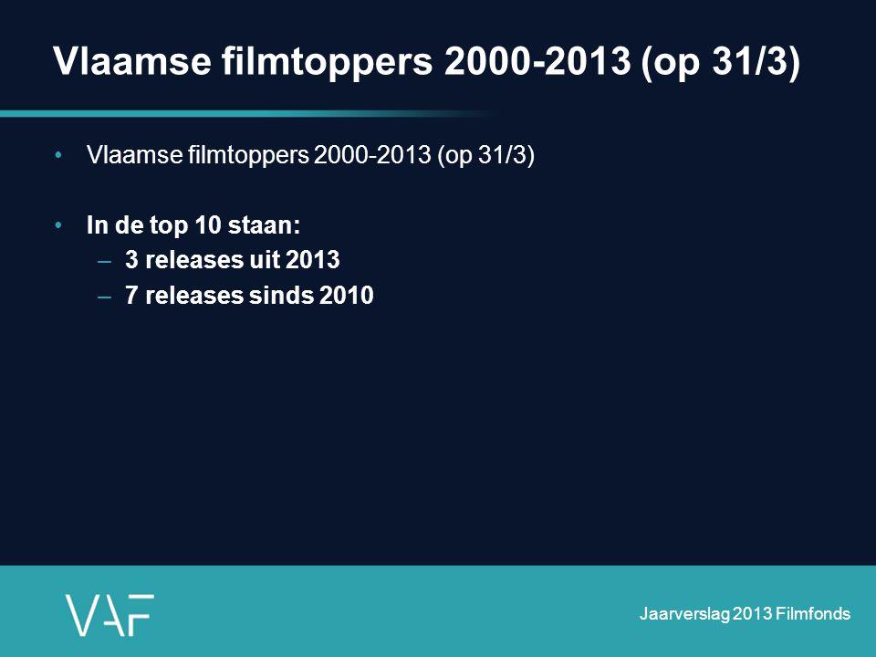 Vlaamse filmtoppers 2000-2013 (op 31/3) •Vlaamse filmtoppers 2000-2013 (op 31/3) •In de top 10 staan: –3 releases uit 2013 –7 releases sinds 2010 Jaar