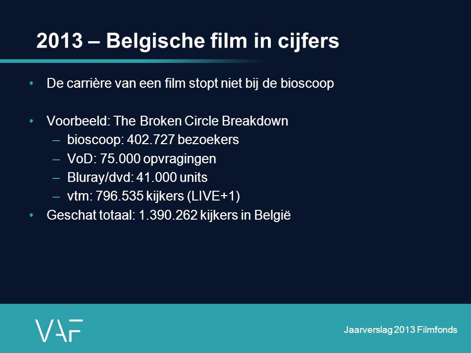 •De carrière van een film stopt niet bij de bioscoop •Voorbeeld: The Broken Circle Breakdown –bioscoop: 402.727 bezoekers –VoD: 75.000 opvragingen –Bl