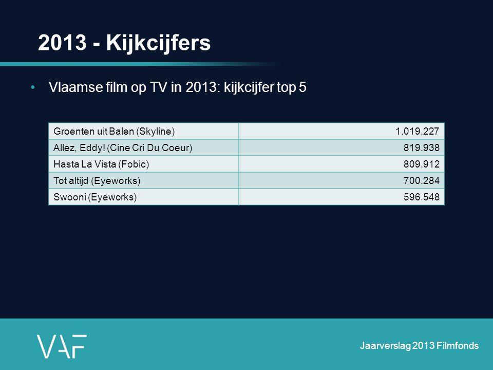 •Vlaamse film op TV in 2013: kijkcijfer top 5 Jaarverslag 2013 Filmfonds 2013 - Kijkcijfers Groenten uit Balen (Skyline)1.019.227 Allez, Eddy! (Cine C