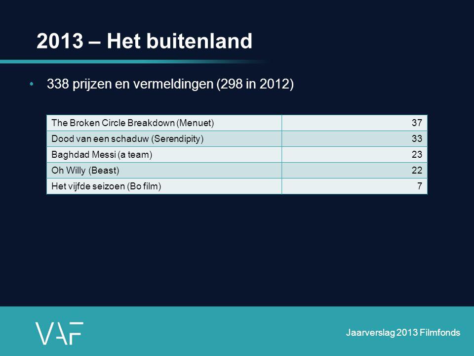 Jaarverslag 2013 Filmfonds 2013 – Het buitenland •338 prijzen en vermeldingen (298 in 2012) The Broken Circle Breakdown (Menuet)37 Dood van een schadu