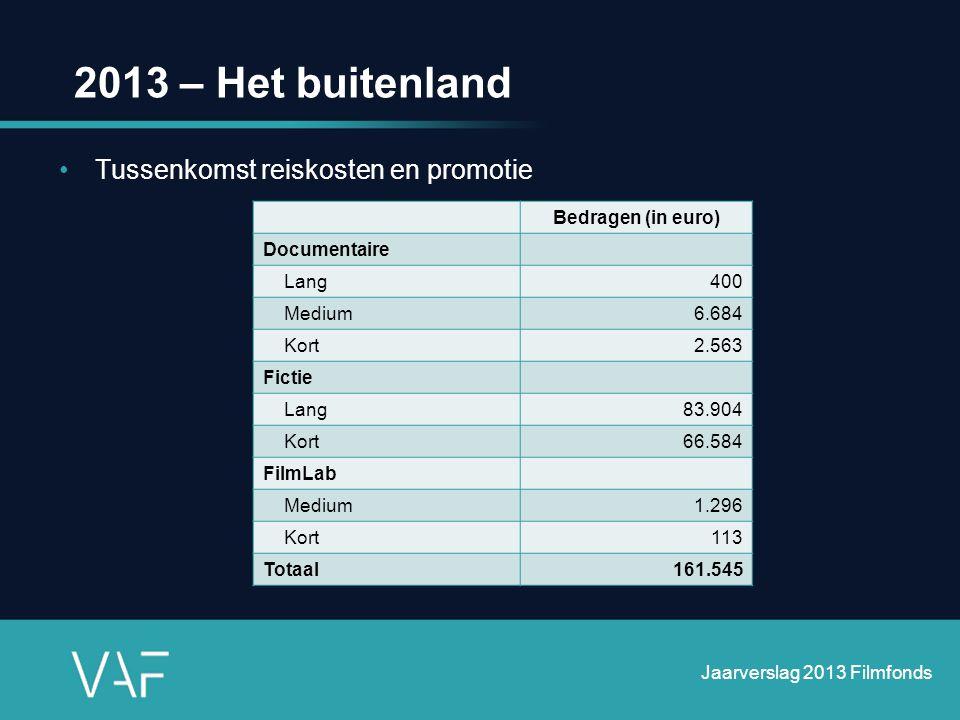 Jaarverslag 2013 Filmfonds 2013 – Het buitenland •Tussenkomst reiskosten en promotie Bedragen (in euro) Documentaire Lang 400 Medium6.684 Kort2.563 Fi