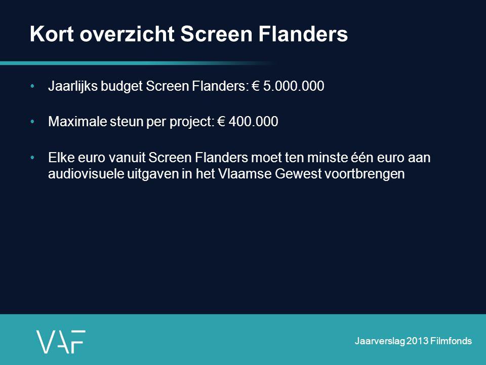 Kort overzicht Screen Flanders •Jaarlijks budget Screen Flanders: € 5.000.000 •Maximale steun per project: € 400.000 •Elke euro vanuit Screen Flanders