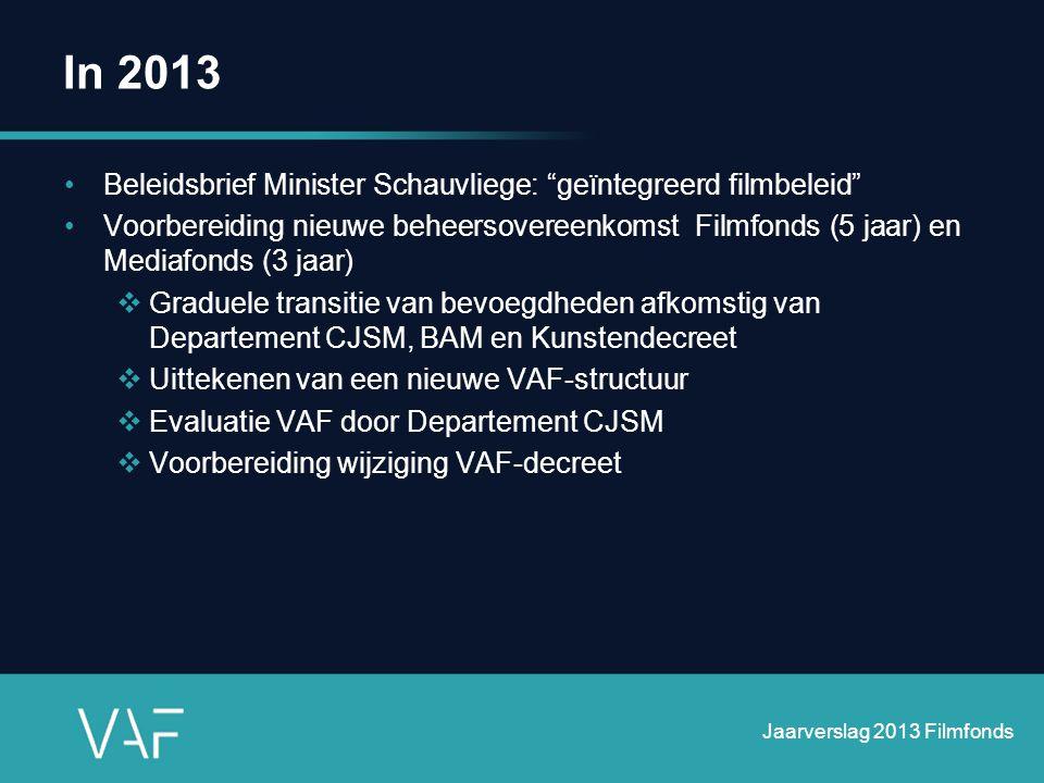 In 2013 •Distributiepremies (pilootproject) •12 minuten over Vrede (animatie) •E-mission •Prijs van de Vlaamse Gemeenschap voor Cultuurmanagement •(Optimalisering tax shelter systeem (federaal)) Jaarverslag 2013 Filmfonds