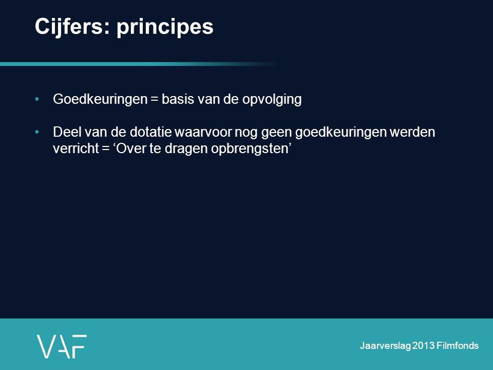 Cijfers: principes •Goedkeuringen = basis van de opvolging •Deel van de dotatie waarvoor nog geen goedkeuringen werden verricht = 'Over te dragen opbr